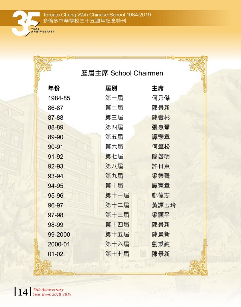 http://tcwschool.com/wp-content/uploads/2019/11/Chung-Wah-School-35th-Annviersary-page-014-805x1024.jpg