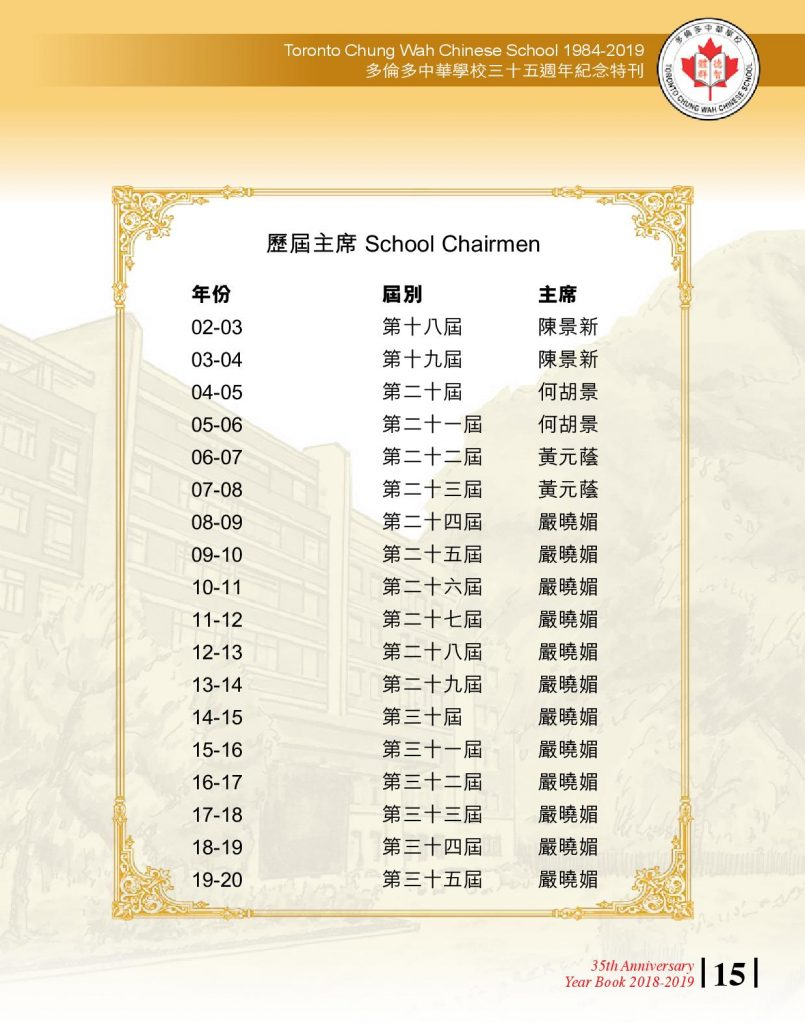 http://tcwschool.com/wp-content/uploads/2019/11/Chung-Wah-School-35th-Annviersary-page-015-805x1024.jpg